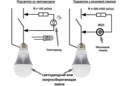 Почему горит энергосберегающая лампа при выключенном выключателе