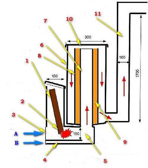 Ракетную печь огниво  чертеж 156